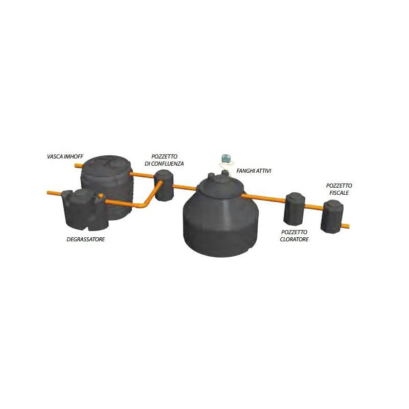 Eco IRS A - Impianto a fanghi attivi acque nere e grigie separati - scarico suolo - Fornid
