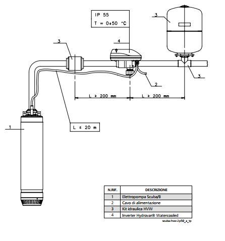 Schema elettrico pompa sommersa pozzo termosifoni in for Teleruttore schema