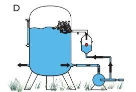 schema autoclave a cuscino d aria infissi del bagno in bagno